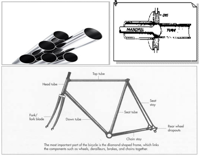Chamfering Machine In Bicycle Manufacturing